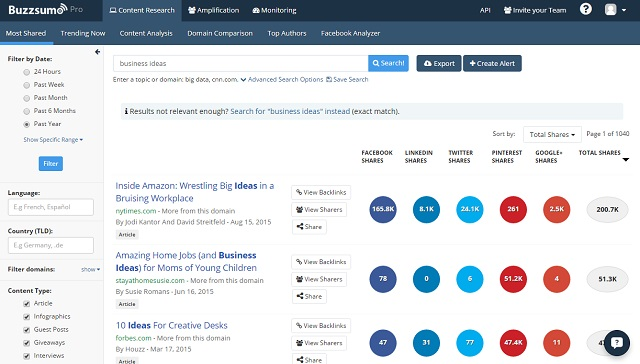 BuzzSumo demonstrates how different sites rely on different networks