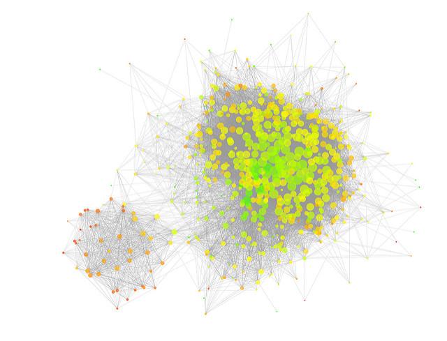 Social influencers have clustered networks