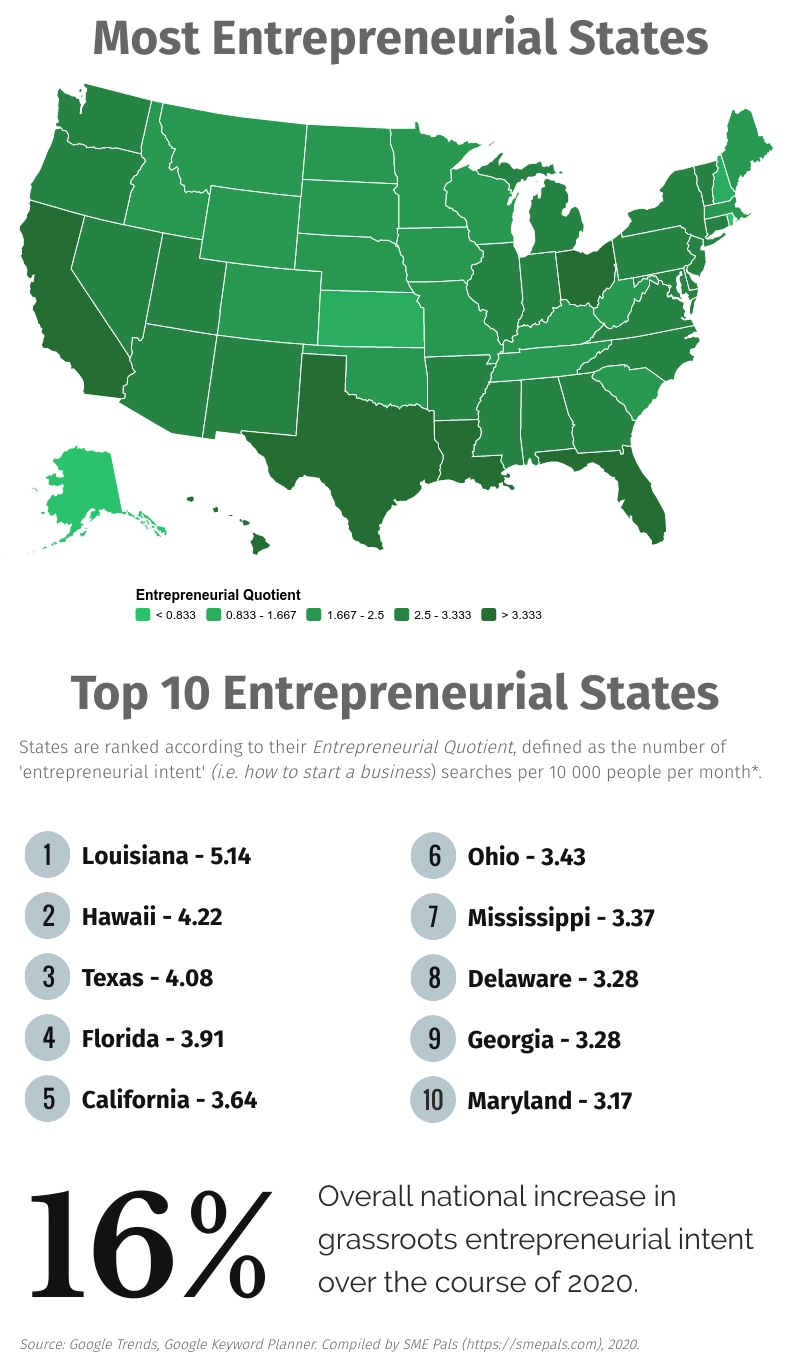 Map of entrepreneurship by state in the United States, 2020